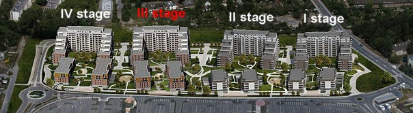 © Immofinanz Group; stages of the Oak Terraces housing estate