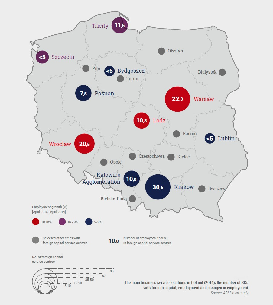 © ABSL; main business services sector location in Poland, 2014
