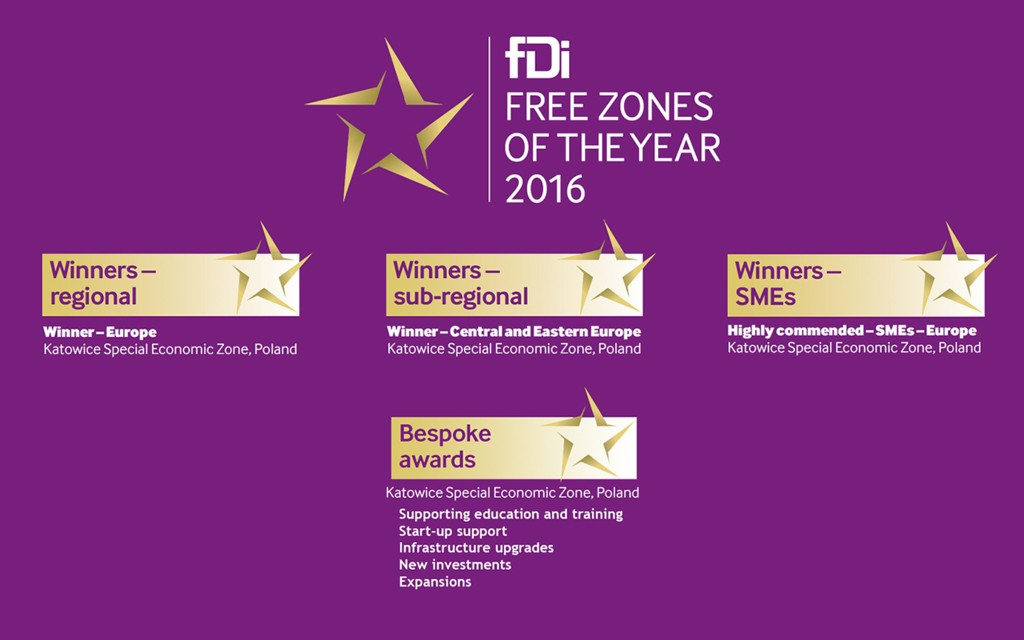© fDi Free Zones of the Year 2016, awards for the Katowice Special Economic Zone